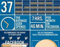 Social Media Information Graphics