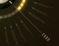 Timeline + Concept Map
