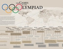 Games of the Olympiad