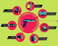 Eurobest in Infographics