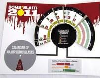 Bomb Blast Pop-up / Interactive Infographics