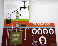 Water and Sanitation Pop up/ Interactive Infographic