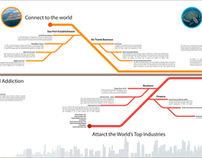 Innovation Maps