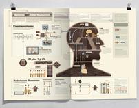 BJM infography