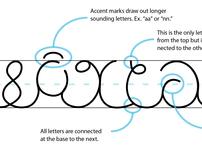 New Greenlandic Writing System