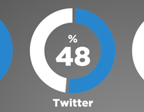 Infographic | Worldwide Social Media Statistics