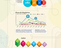 Brookfield Infographic