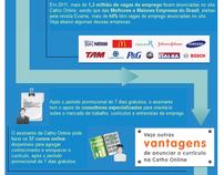 Email Marketing - Infographic