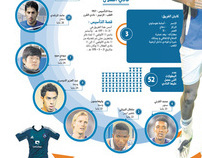 Soccer Final infographic (Crown prince Cup Final 2012)