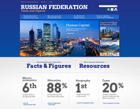 Modern Russian Federation Web & Mobile