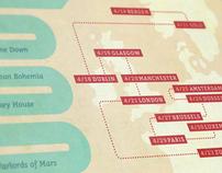 Dandy Warhols Infographic