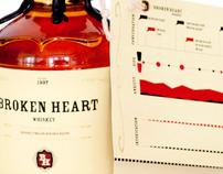 Broken Heart Whiskey