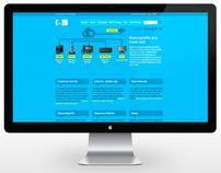 babyTEL site & blog