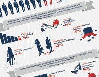 Rentokill Infographic