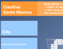 Creative Santa Monica