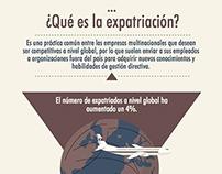 Infografía Expatriación