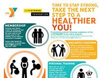 Healthy Living Flyers | YMCA