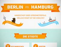 Infographic – Berlin vs. Hamburg