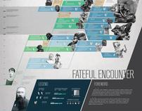 Rodin + Claudel, Fateful Encounter