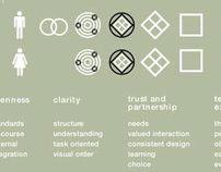 iPlanet info graphics presentation and website design