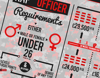 Armed Forces Recruitment