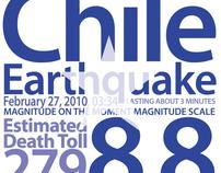 Chile Earthquake Poster for www.designforchile.com