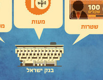 Bank of Israel - Promotional Animation
