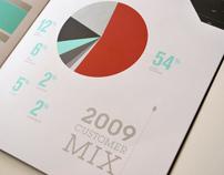 Railinc Annual Report 2009