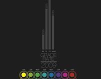 2009 Korea movie - infography