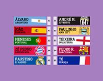 2012 - 2013 / PES Tournaments Statistics Panels