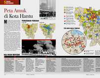 Infographics for Tempo