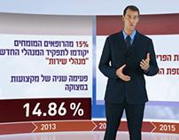 Israeli Medical Association - Wage agreement explained