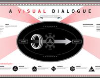 A VISUAL DIALOGUE