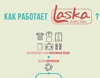 laska charity store infographic