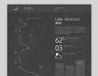 LakeDistrict 2012