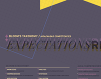 BLOOM'S TAXONOMY: Expectations/Reality