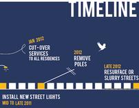 Undergrounding Utilites Open House & Timeline