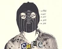 Crime in Precinct 88 Infographics