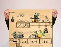 History of Monsieur Appert