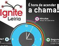 Ignite Leiria / 2012
