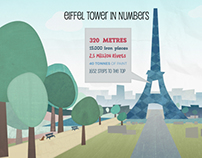 Fun facts about Paris (illustrated infographics)