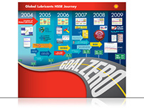 Shell HSSE Goal Zero Wall Graphic