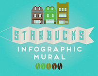 starbuck's coffee growing story - Queen and Ossington
