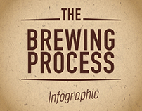 Brewing Process - Infographic