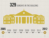 Building Fund | 2012