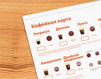 Coffee poster\ Кофейня.Меню
