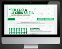 S.L.A Website concept