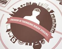 Thinking Made Visual