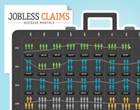 Jobless Claims Report