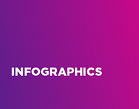 MDG Infographics